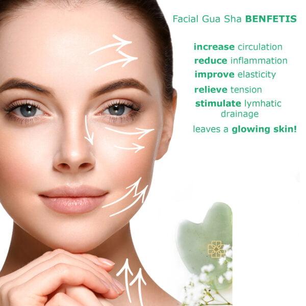 Benefits using Gua Sha
